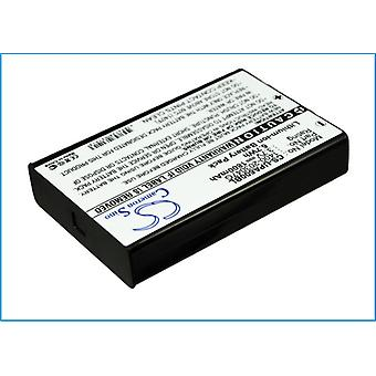 Battery for Unitech 1400-203047G 1400-900009G PX-35 PX-36 HT6000 HT660e PA600