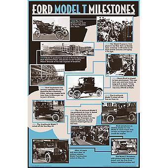 Poster - Studio B - Ford Model-T - Milestones Wall Art P1195