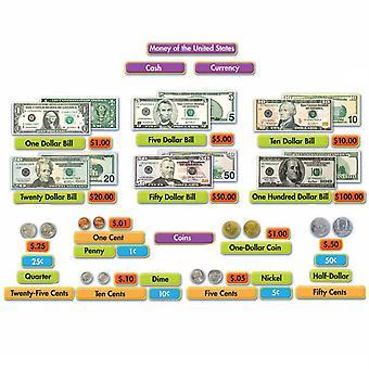 Money Mini Bulletin Board Sets