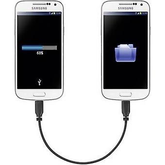 Renkforce superzacht OTG spiegel Micro-USB-kabel (0,15 m)