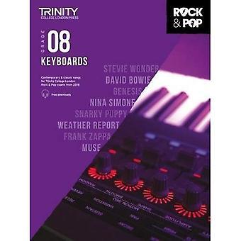 Trinity Rock & Pop 2018 tangentbord årskurs 8