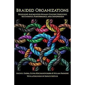 Punotut organisaatiot - Lisätyn ihmiskeskeisen prosessien suunnitteleminen
