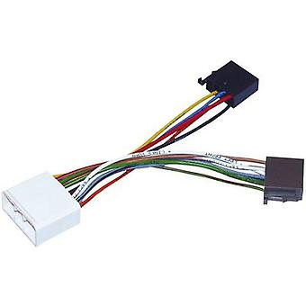 AIV ISO car radio cable Compatible with: Subaru