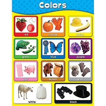 Gráfico de colores - Cd-114054