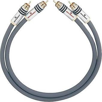 RCA Audio/phono Cable [2x RCA plug (phono) - 2x RCA plug (phono)] 1.50 m Anthracite gold plated connectors Oehlbach NF 14 MASTER