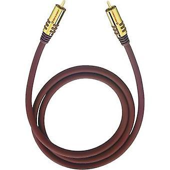 RCA Audio/phono Kabel [1x RCA plug (phono) - 1x RCA plug (phono)] 2,00 m Bordeaux vergulde connectoren Oehlbach NF Sub
