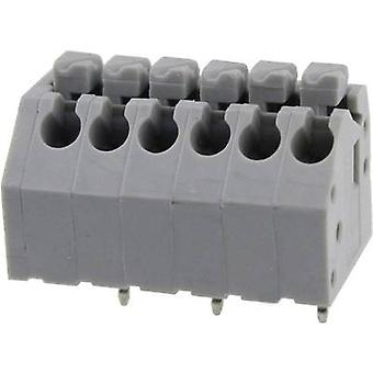 Degson DG250-3.5-08P-11-00AH-1 Spring-loaded terminal 0.82 mm² Number of pins 8 Grey 1 pc(s)