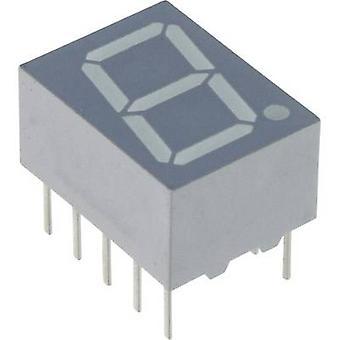 Vishay sette-segmento display rosso 10 mm 1.8 V no. di cifre: 1 TDSR1060