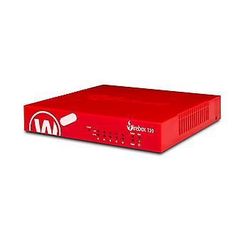 WatchGuard Firebox T20 W MSSP Appliance