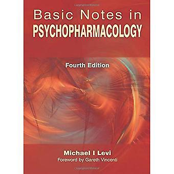 Notas básicas de Psicofarmacología