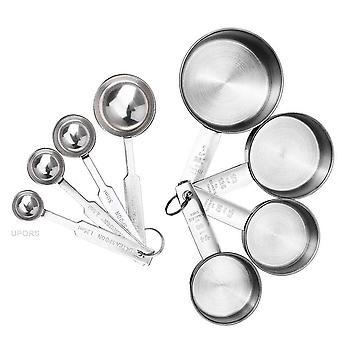 Keittiön mittaustyökalut