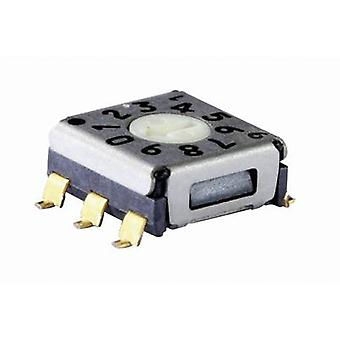 Knitter-Switch SMR 13016