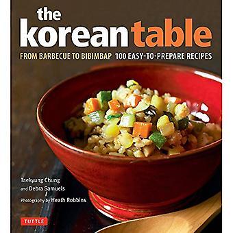 Korean taulukko: Alkaen grilli on Bibimbap 100 helppoa valmistaa reseptit