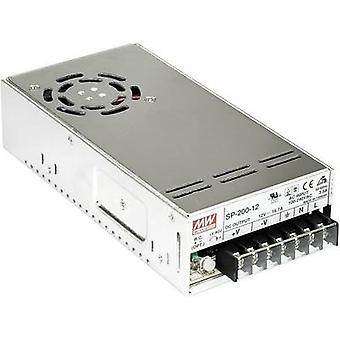 Gjennomsnittlig brønn SP-200-24 AC/DC PSU-modul (+ kabinett) 8,4 A 202 W 24 V DC