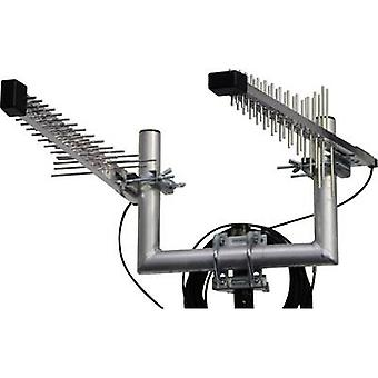 Wittenberg Antennen Duo Set 2x LAT 54 Directional antenna LTE 1800