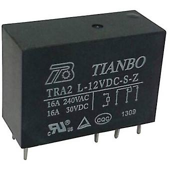 Tianbo Electronics TRA2 L-12VDC-S-Z PCB relay 12 V DC 20 A 1 change-over 1 pc(s)