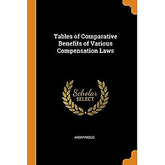 Tables of Comparative Benefits of Various Compensation Laws