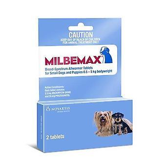 Milbemax pequeno cão sob 5 Kg (11lbs) Tab 2 Pack