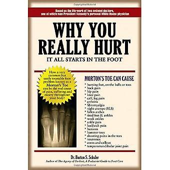 Waarom u echt pijn: Het alle begint in de voet