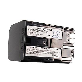 Cameron Sino Bp522 Battery Replacement For Canon Camera
