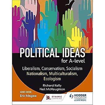 Politiske ideer for et nivå: liberalisme, konservatisme, sosialisme, nasjonalisme, multikulturalisme, Ecologism