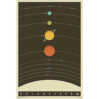 El cartel del sistema solar el sistema solar 91.5 x 61 cm