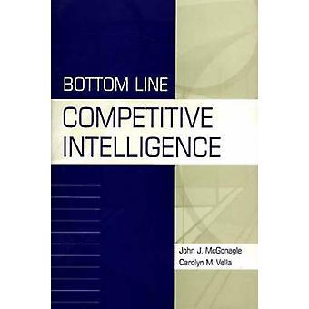 Bottom Line Competitive Intelligence di McGonagle & John