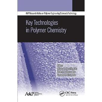 Tecnologías clave en química de polímeros