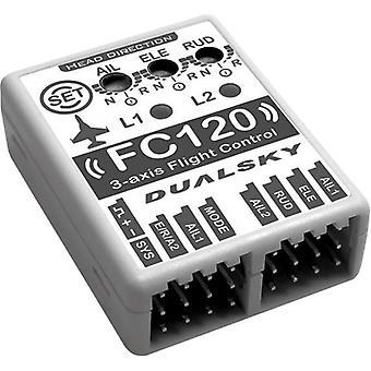DualSky FC120, 3 ejes
