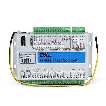 Akseli Ethernet Motion Control -kortti