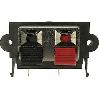 Cliff FE6935 Audio jack Socket, vertical vertical Number of pins: 2 1 pc(s)