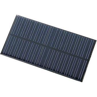 Composants de Conrad solaire panneau