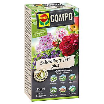 COMPO pest-free plus (BIO), 250 ml