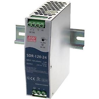 Keskimääräinen hyvin SDR-120-24 kisko asennettu PSU (DIN) 24 V DC 5 A 120 W 1 x