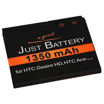 Battery for HTC desire HD and others