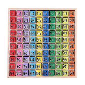 Venalisa Montessori Jouets éducatifs en bois pour enfants Jouets pour bébés 99 Table de multiplication |math Jouets