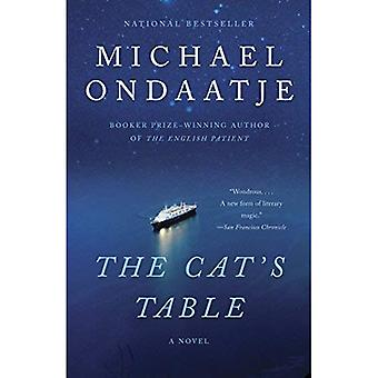 Table du chat