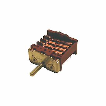 Indesit Main ovnen elektrisk kommutatoren