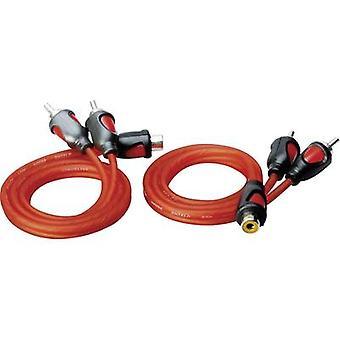 Sinuslive YK-2 RCA Y cable 0.50 m [1x RCA socket (phono) - 2x RCA plug (phono)]