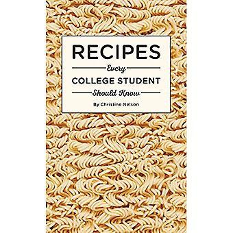 Recept varje collegestudent bör veta