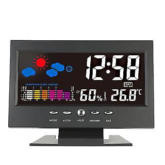 Loskii dc-000 digital wireless colorful screen usb backlit weather station thermometer hygrometer alarm clock temp gauge calendar vioce-activated