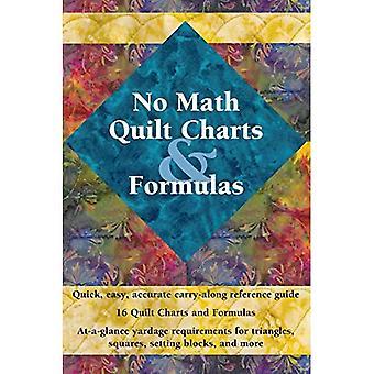 Geen Math Quilt grafieken & formules