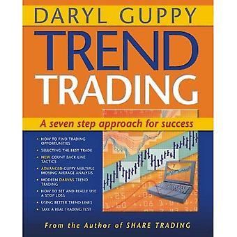 Trend Trading: Eine sieben-Stufen-Ansatz zum Erfolg (Guppy Handel)