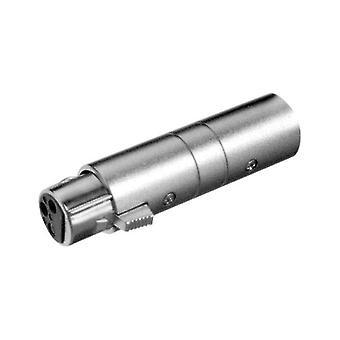 Amphenol 3 Pin Xlr Plug To Socket