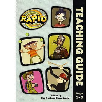 Rapid met en scène Guide pédagogique 1-3