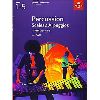 Percussion Scales & Arpeggios, ABRSM Grades 1-5: from 2020 (ABRSM Scales & Arpeggios)