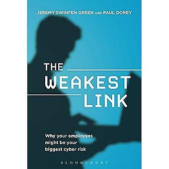 De zwakste schakel: Waarom uw medewerkers zou kunnen zijn uw grootste Cyber risico