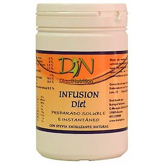 Direct Nutrition Diet Infusion Pot
