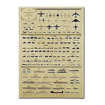 História da evolução da arma vintage Kraft Paper Poster Home Decoração