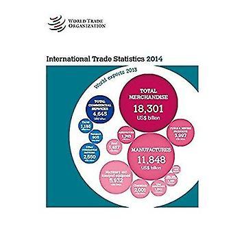 Estadisticas del Comercio Internacional 2014 by World Trade Organizat